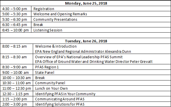 EPA Releases Agenda for New England PFAS Community